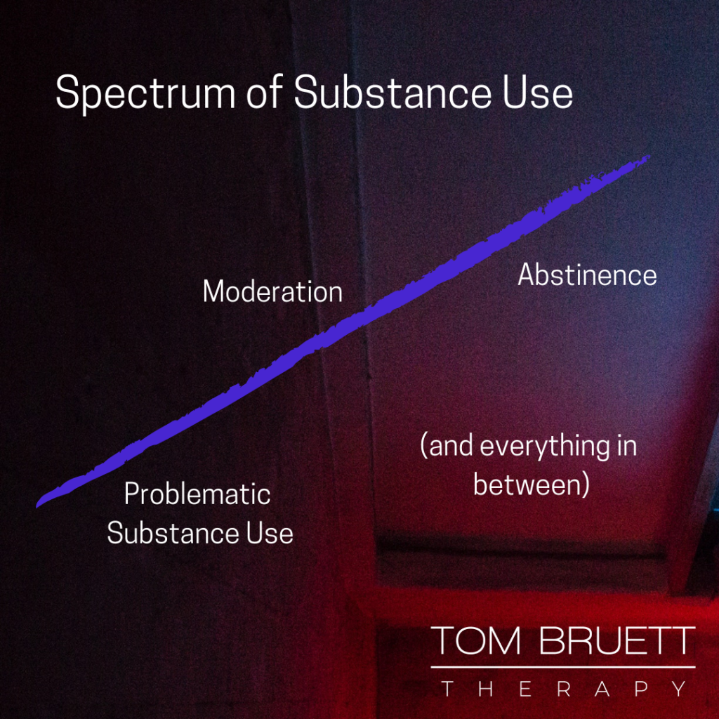 Spectrum of Substance use for gay men.  Therapy for gay men in San Francisco